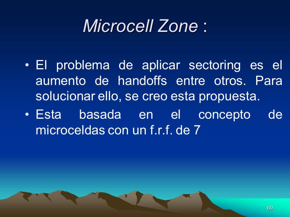 Microcell Zone :El problema de aplicar sectoring es el aumento de handoffs entre otros. Para solucionar ello, se creo esta propuesta.