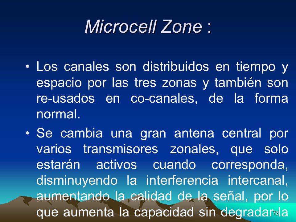 Microcell Zone : Los canales son distribuidos en tiempo y espacio por las tres zonas y también son re-usados en co-canales, de la forma normal.