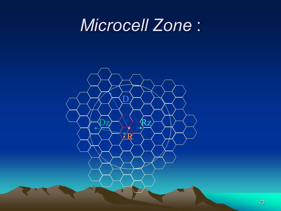 Microcell Zone : D Dz Rz R