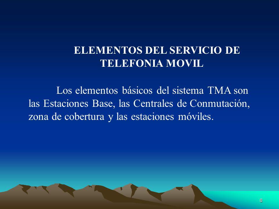 ELEMENTOS DEL SERVICIO DE TELEFONIA MOVIL