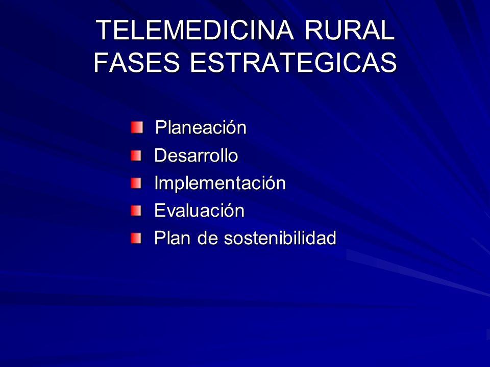 TELEMEDICINA RURAL FASES ESTRATEGICAS