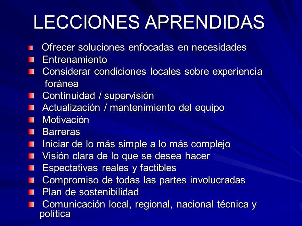 LECCIONES APRENDIDAS Entrenamiento