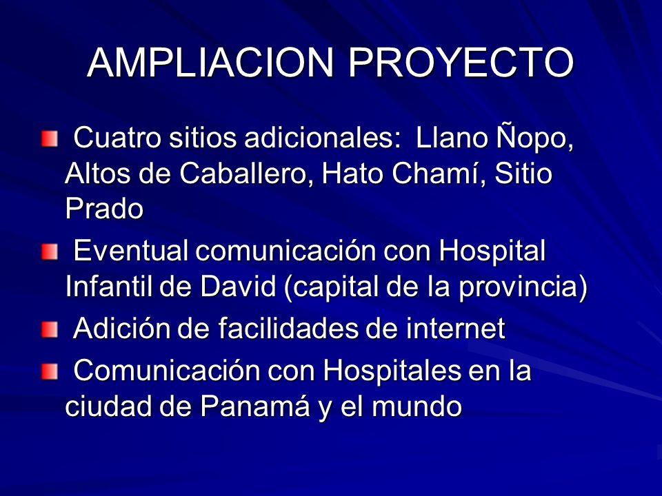 AMPLIACION PROYECTO Cuatro sitios adicionales: Llano Ñopo, Altos de Caballero, Hato Chamí, Sitio Prado.