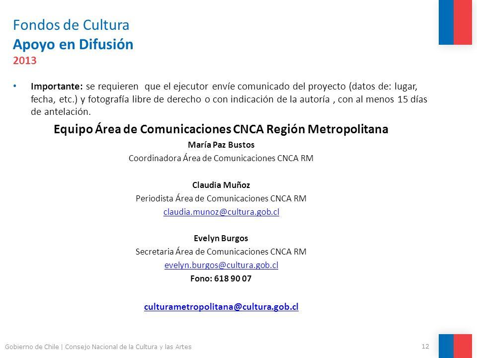Fondos de Cultura Apoyo en Difusión 2013