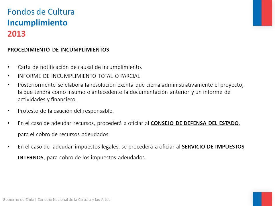 Fondos de Cultura Incumplimiento 2013