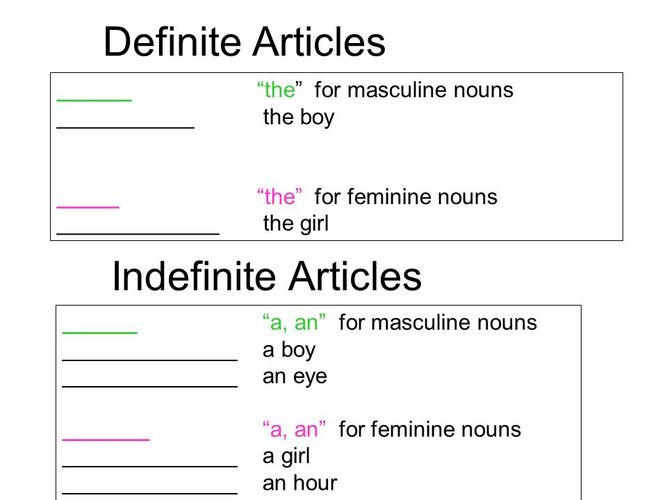 Definite Articles Indefinite Articles ______ the for masculine nouns