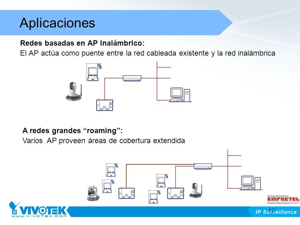 Aplicaciones Redes basadas en AP Inalámbrico: