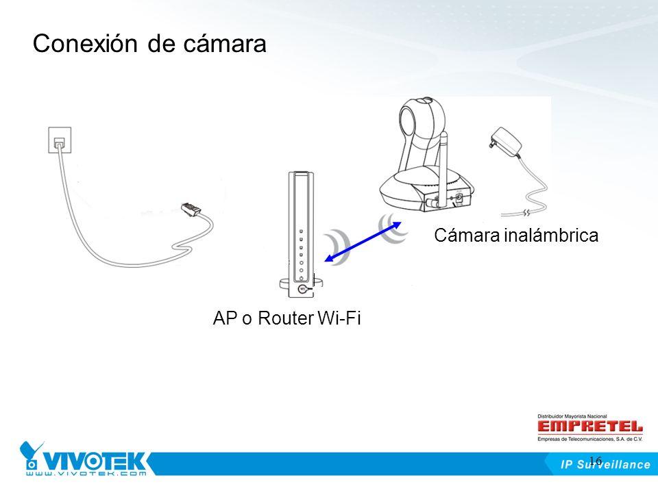 Conexión de cámara Cámara inalámbrica AP o Router Wi-Fi