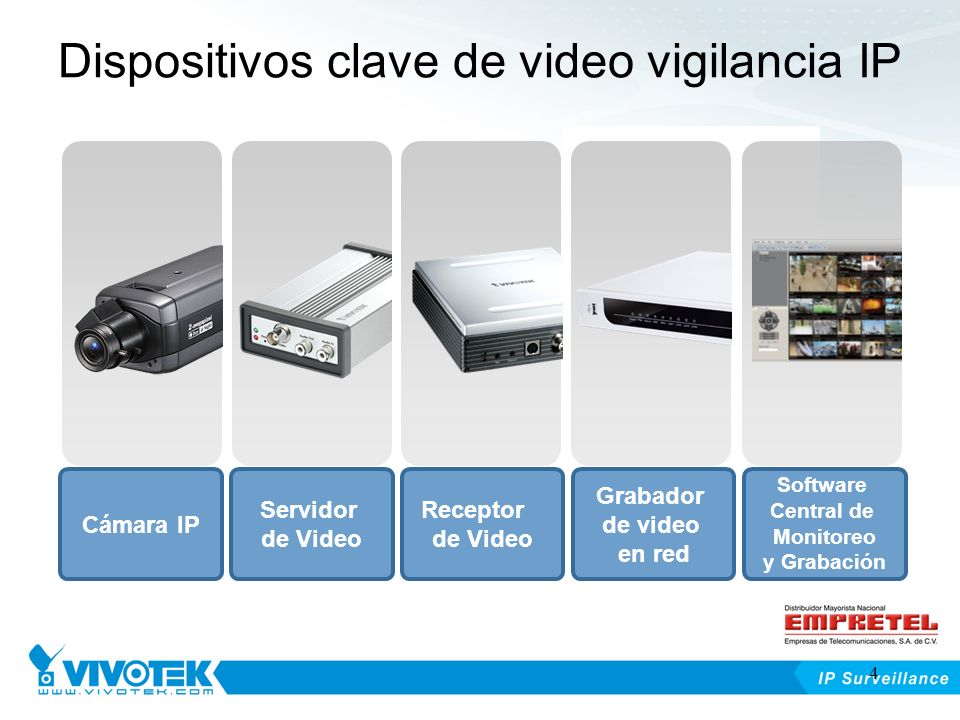 Dispositivos clave de video vigilancia IP