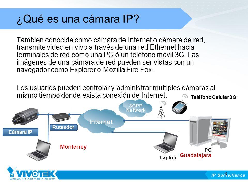 ¿Qué es una cámara IP