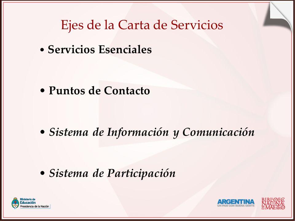 Ejes de la Carta de Servicios