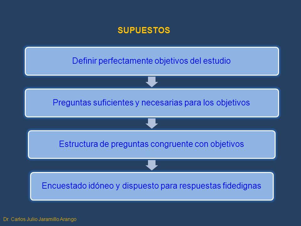 Definir perfectamente objetivos del estudio