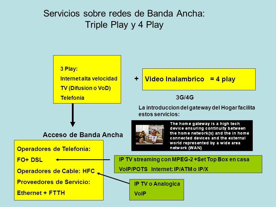 Servicios sobre redes de Banda Ancha: Triple Play y 4 Play