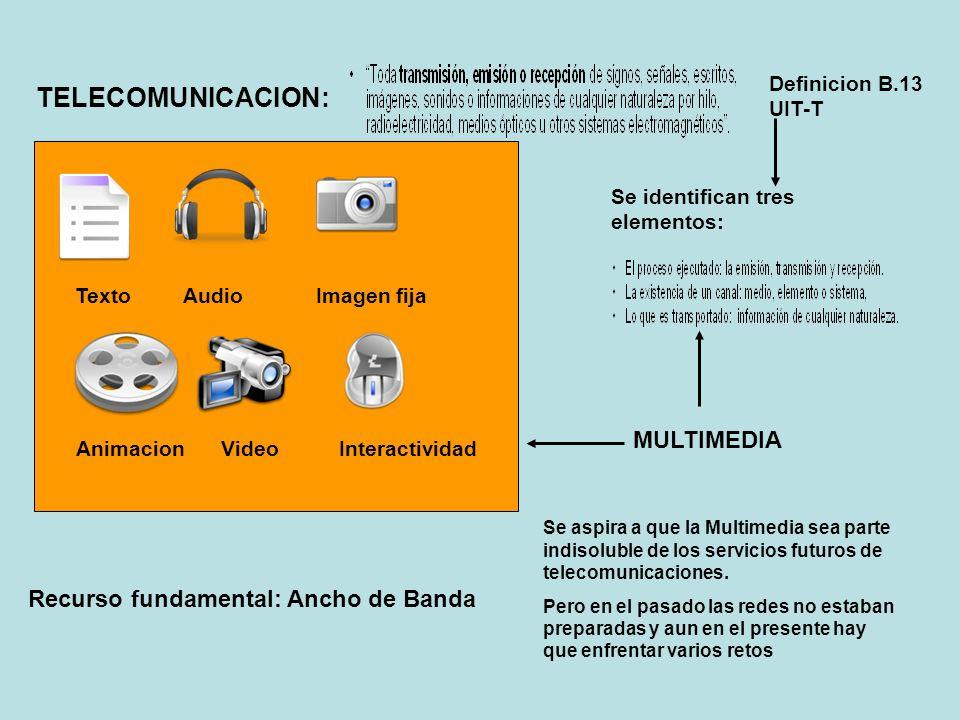 TELECOMUNICACION: MULTIMEDIA Recurso fundamental: Ancho de Banda