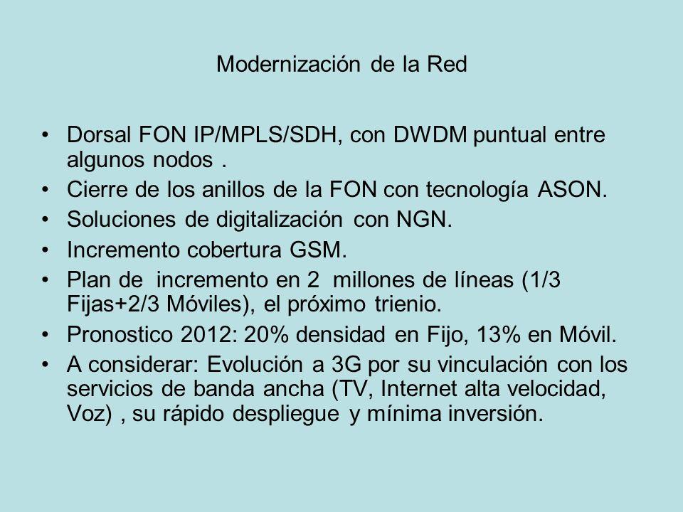 Modernización de la Red