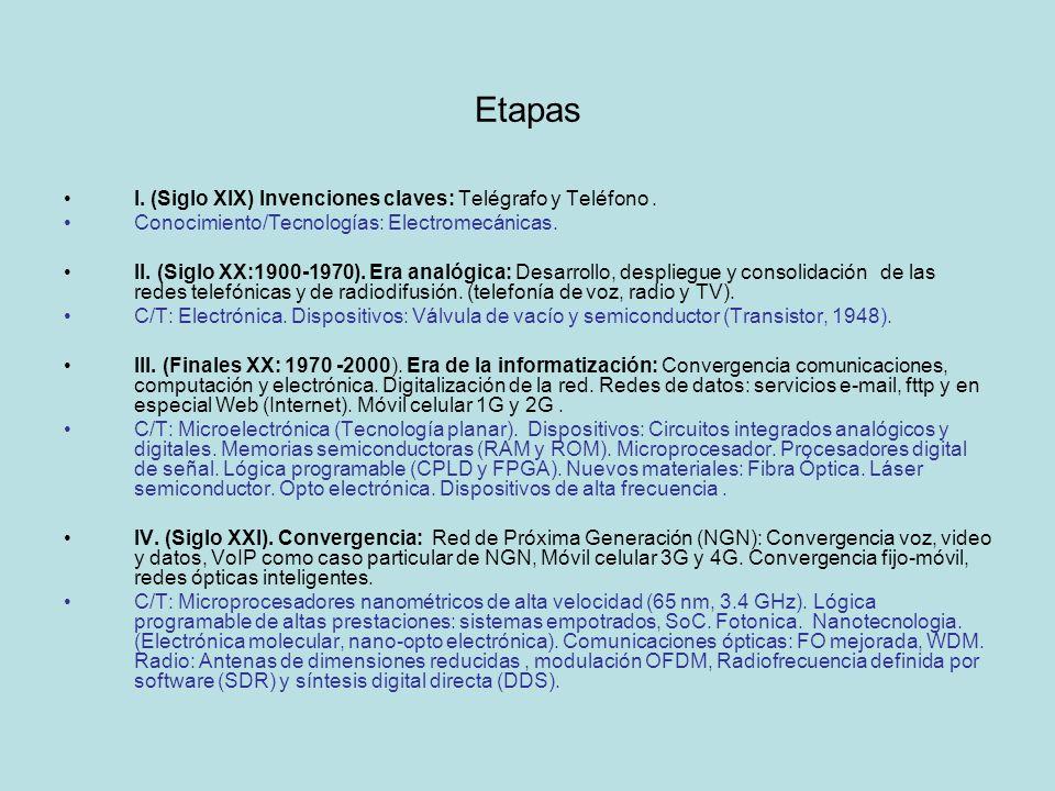 Etapas I. (Siglo XIX) Invenciones claves: Telégrafo y Teléfono .