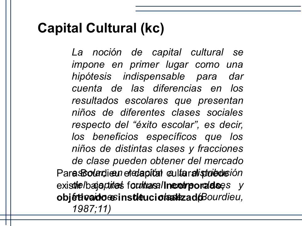 Capital Cultural (kc)