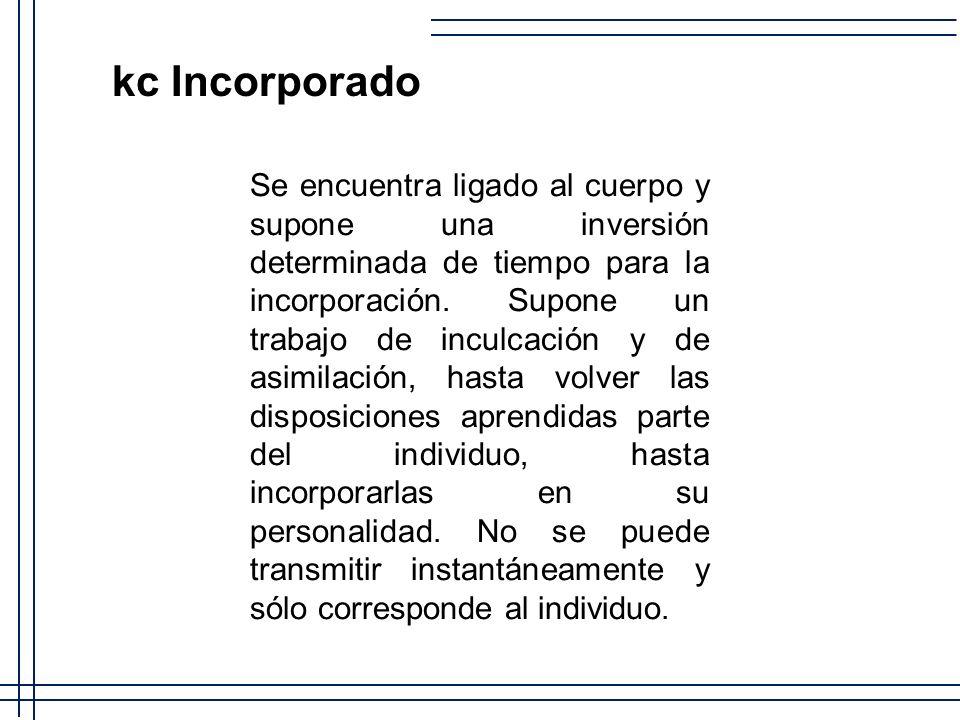 kc Incorporado