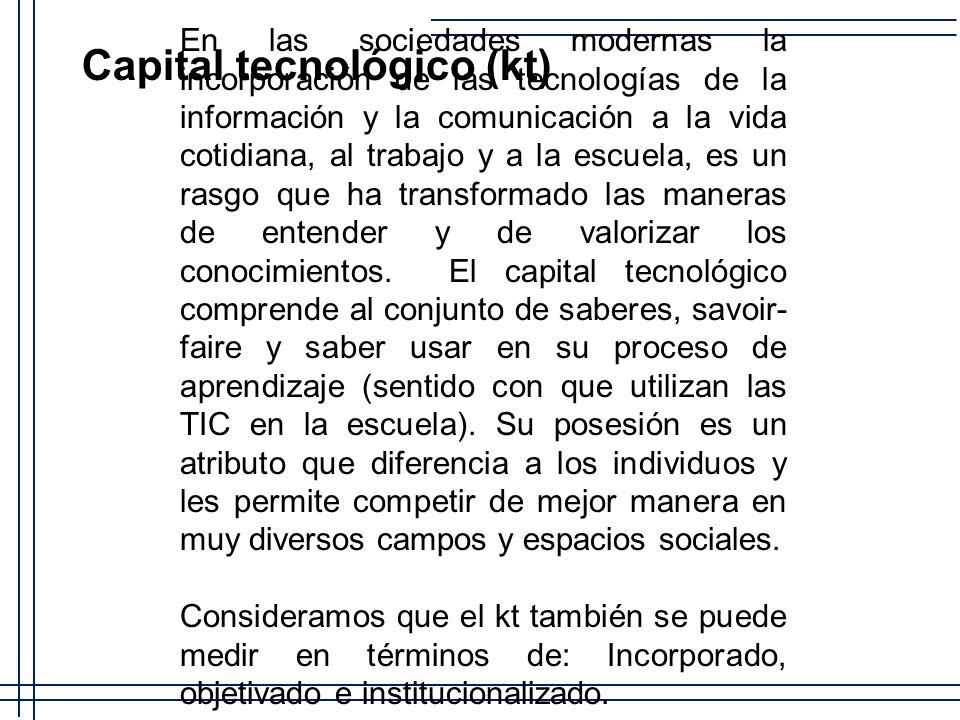 Capital tecnológico (kt)