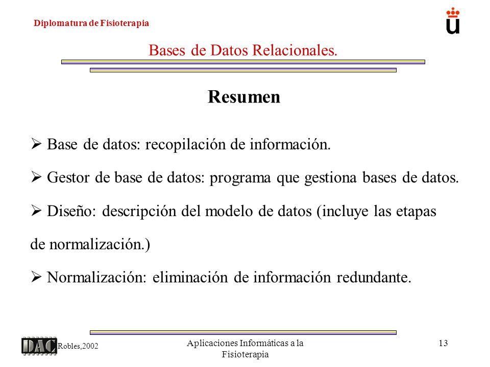 Resumen Bases de Datos Relacionales.