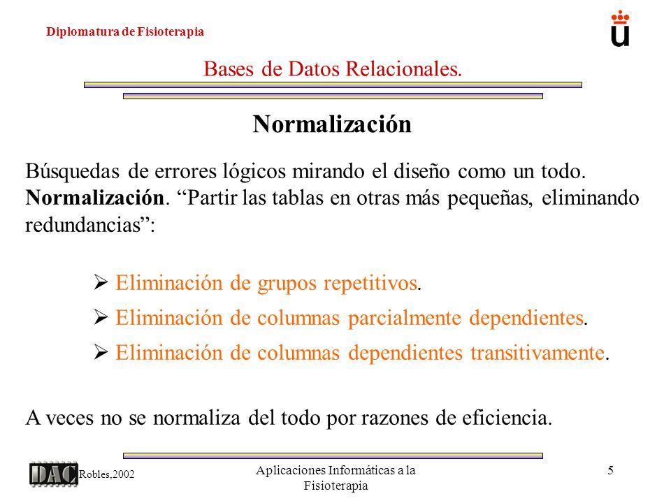 Normalización Bases de Datos Relacionales.