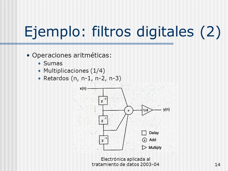 Ejemplo: filtros digitales (2)