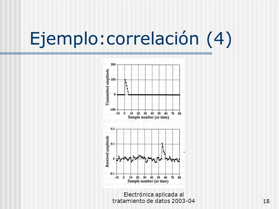 Ejemplo:correlación (4)