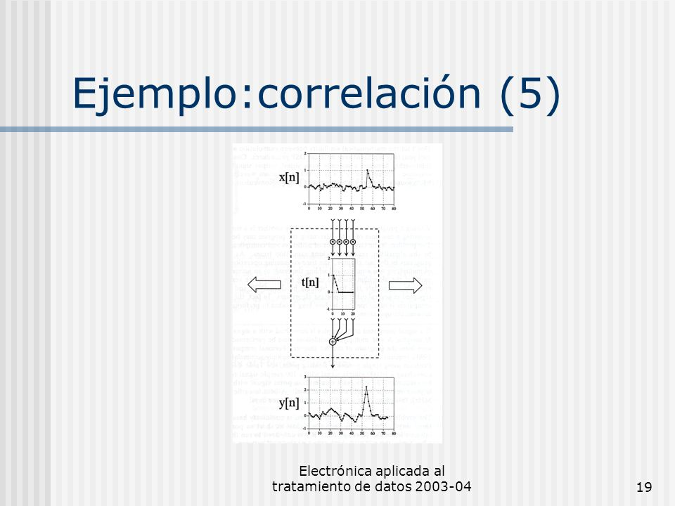 Ejemplo:correlación (5)