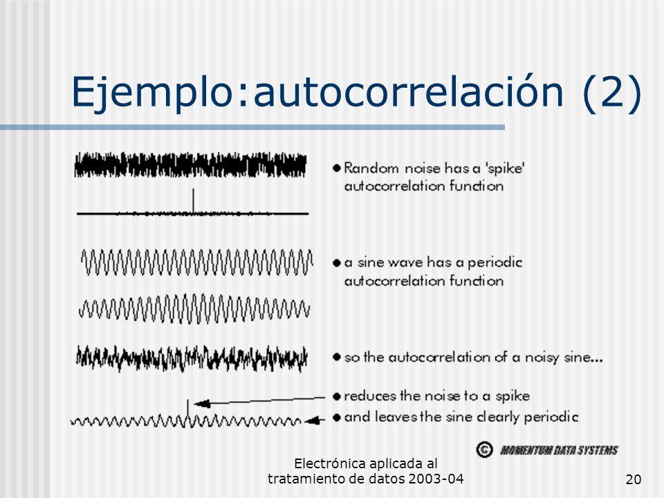 Ejemplo:autocorrelación (2)