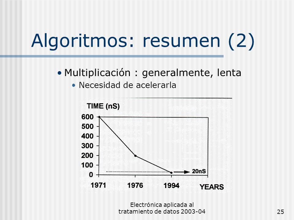 Algoritmos: resumen (2)