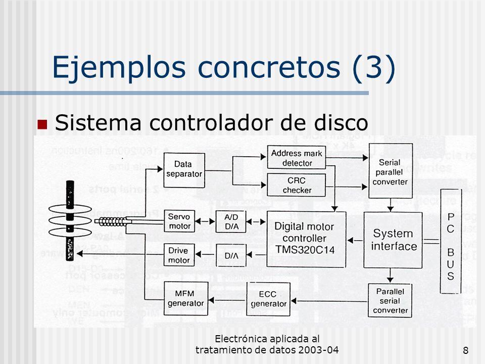 Electrónica aplicada al tratamiento de datos 2003-04