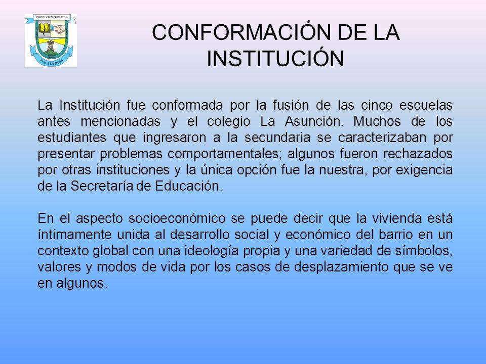 CONFORMACIÓN DE LA INSTITUCIÓN