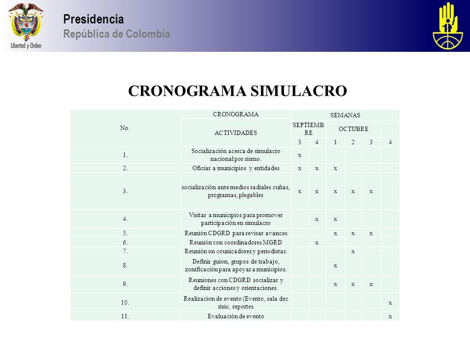 CRONOGRAMA SIMULACRO Presidencia República de Colombia No. CRONOGRAMA