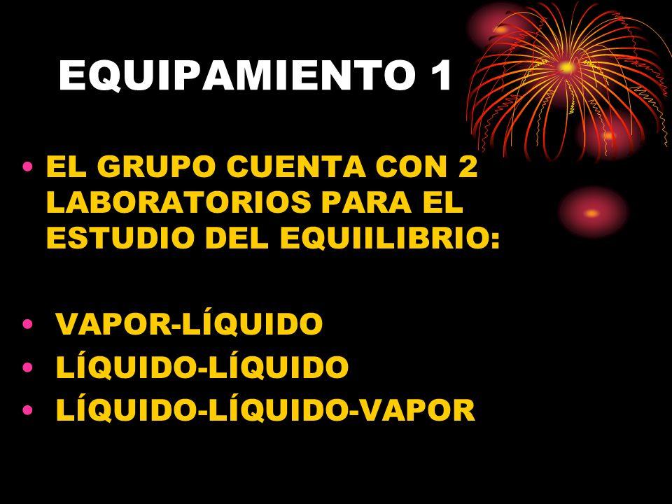 EQUIPAMIENTO 1 EL GRUPO CUENTA CON 2 LABORATORIOS PARA EL ESTUDIO DEL EQUIILIBRIO: VAPOR-LÍQUIDO. LÍQUIDO-LÍQUIDO.