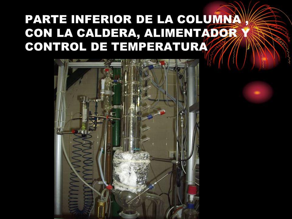 PARTE INFERIOR DE LA COLUMNA , CON LA CALDERA, ALIMENTADOR Y CONTROL DE TEMPERATURA