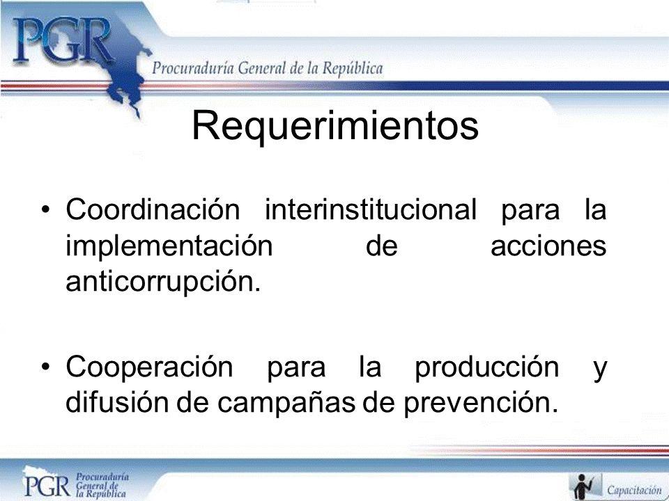 Requerimientos Coordinación interinstitucional para la implementación de acciones anticorrupción.
