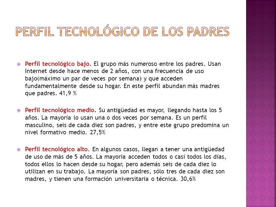 perfil tecnológico de los padres