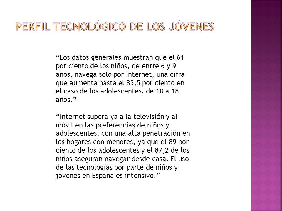 perfil tecnoLóGICo De los jóvenes