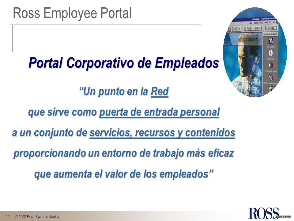Portal Corporativo de Empleados