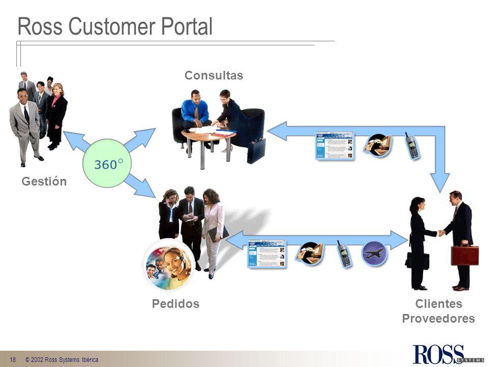 Ross Customer Portal Consultas Gestión Pedidos Clientes Proveedores