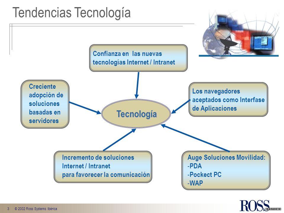 Tendencias Tecnología