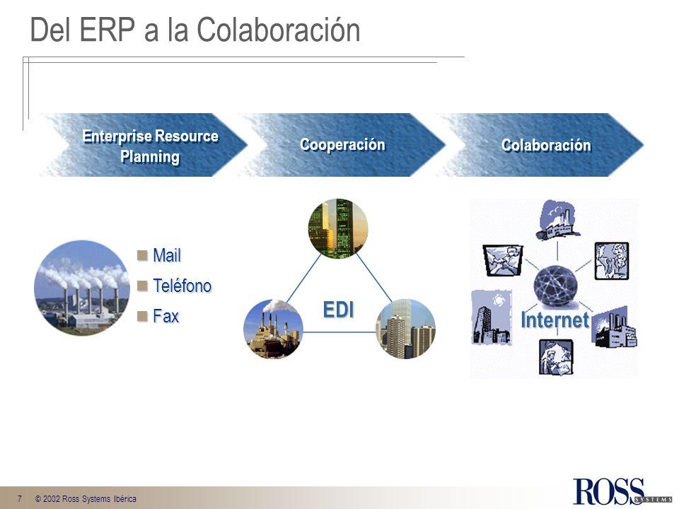 Del ERP a la Colaboración