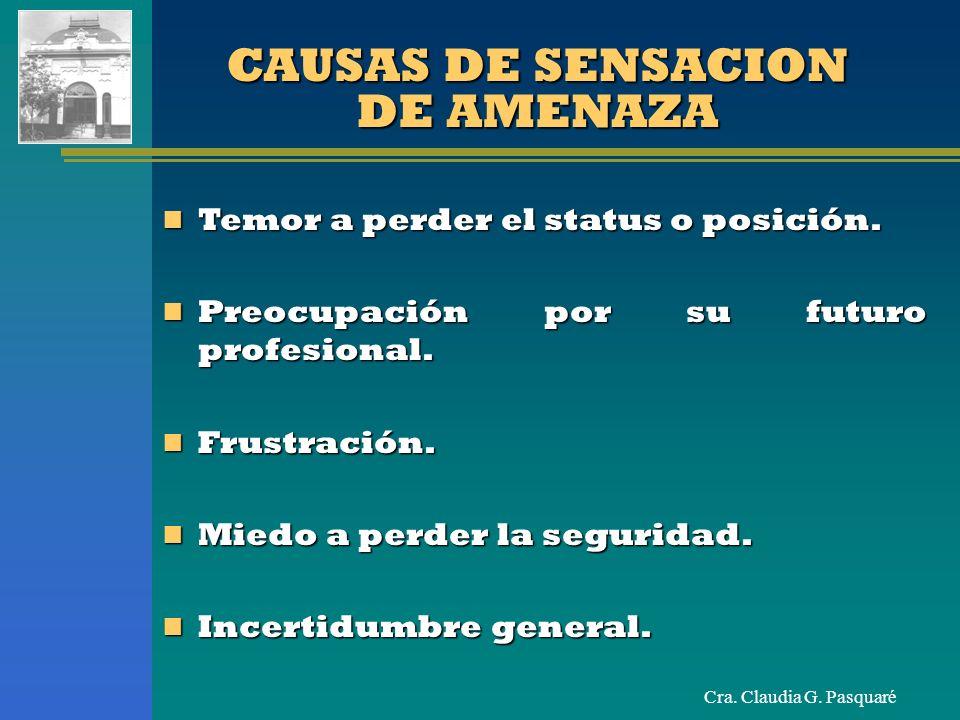 CAUSAS DE SENSACION DE AMENAZA
