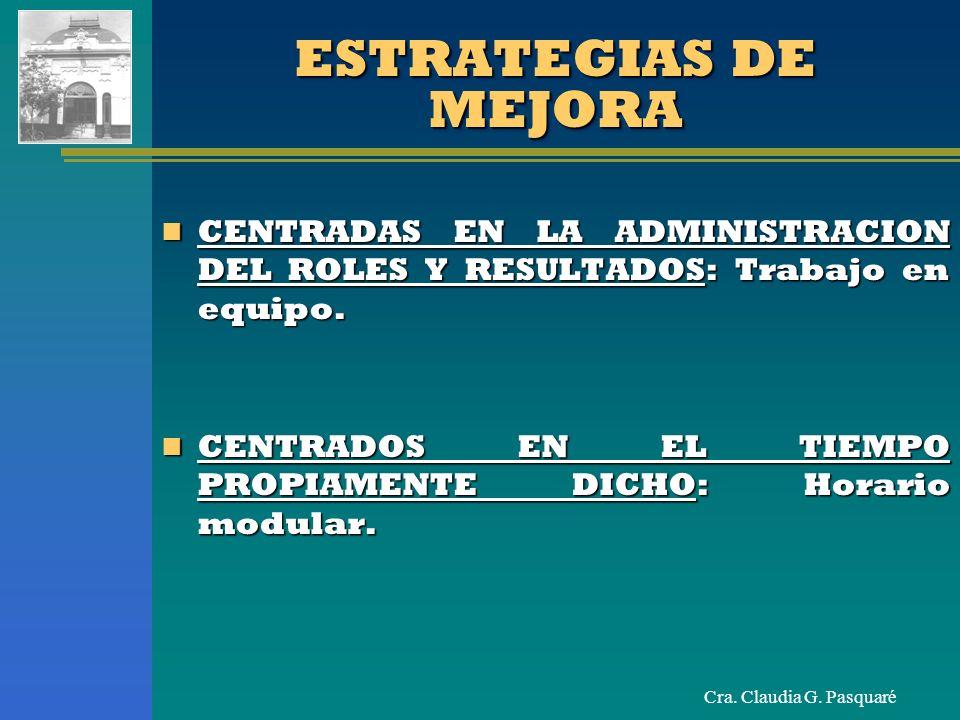 ESTRATEGIAS DE MEJORA CENTRADAS EN LA ADMINISTRACION DEL ROLES Y RESULTADOS: Trabajo en equipo.