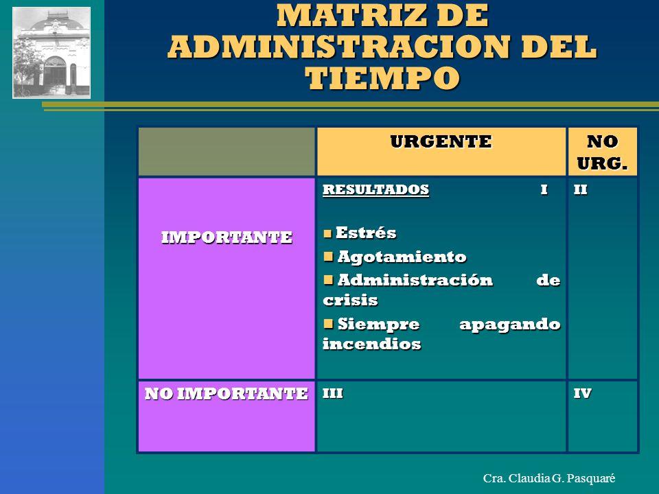 MATRIZ DE ADMINISTRACION DEL TIEMPO