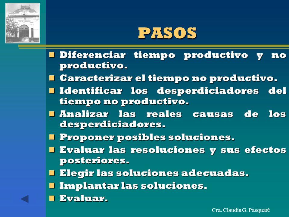 PASOS Diferenciar tiempo productivo y no productivo.