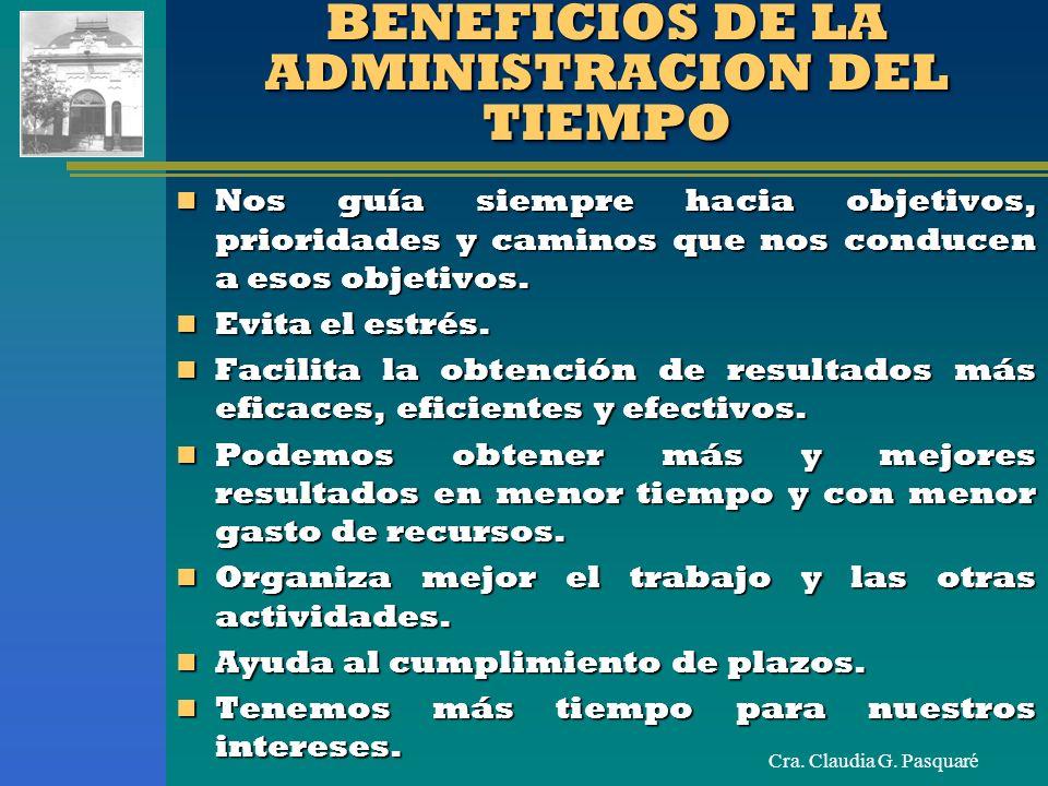BENEFICIOS DE LA ADMINISTRACION DEL TIEMPO