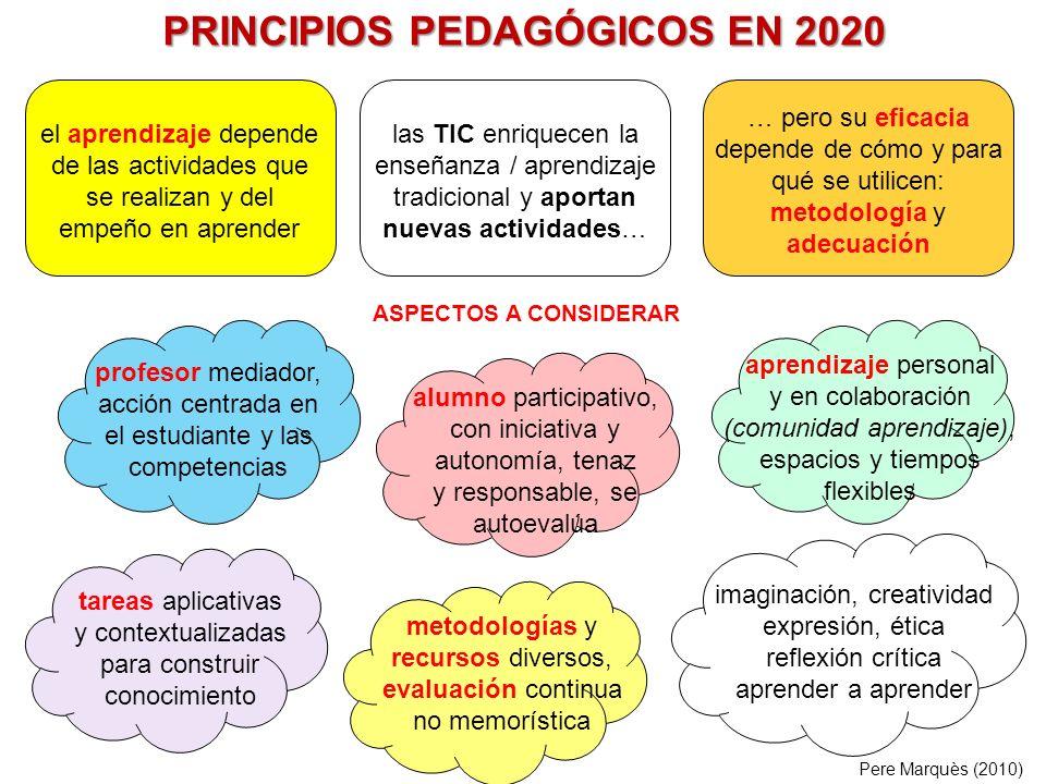 PRINCIPIOS PEDAGÓGICOS EN 2020