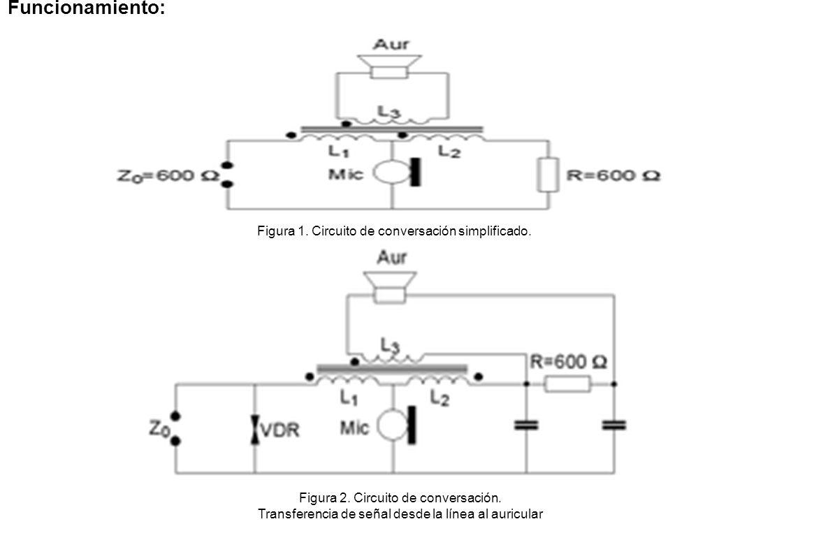 Funcionamiento: Figura 1. Circuito de conversación simplificado.