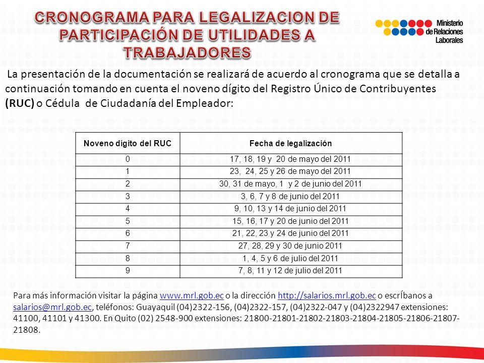 CRONOGRAMA PARA LEGALIZACION DE PARTICIPACIÓN DE UTILIDADES A TRABAJADORES